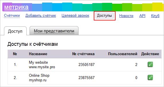 Как сделать кнопку счетчика на сайте